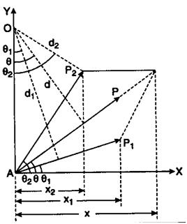 Varignon's Theorem semesters.in