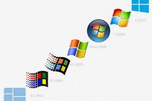 Microsoft-Windows-logo-history-300x200