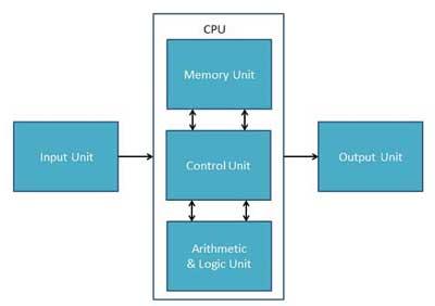 computer_architecture
