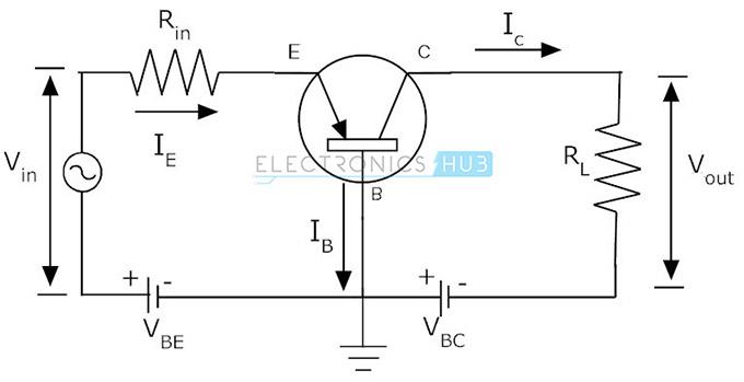 common base cb  mode characteristics of bipolar junction transistor