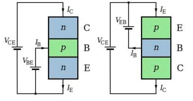 Theory of rectifier  Half and full wave rectifier, circuit