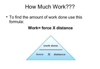 What is Work done by Force F Notes pdf ppt